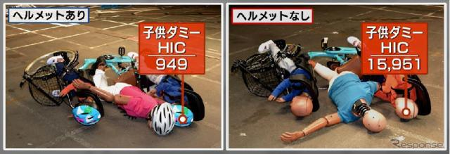 ヘルメット着用有無による後席子供ダミーの頭部損傷基準値(HIC)