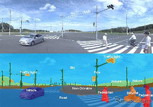 DNN−IPを用いた画像認識のイメージ
