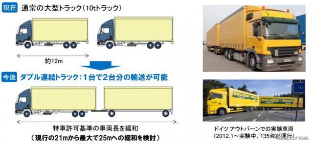 ダブル連結トラックによる省人化