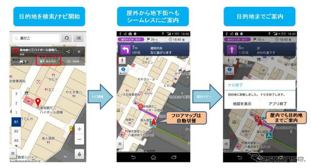 地図アプリ・屋内ナビゲーション利用時のイメージ