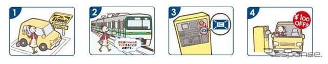 交通ICパーク&ライドサービス