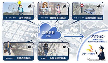 JVCケンウッドと日本IBM、セキュリティシステムを共同開発