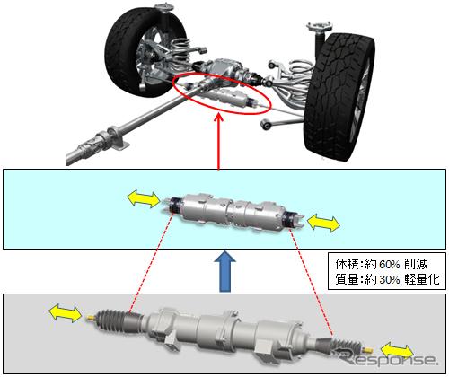 後輪独立転舵システム