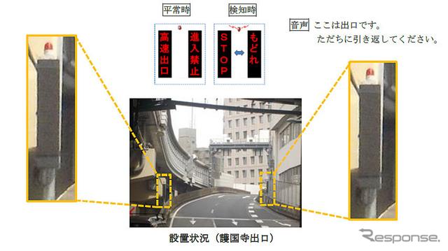 立入、逆走検知・警告システム