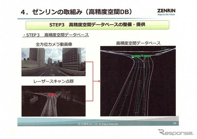 自動運転の実現に向け、ゼンリンが開発する高精度空間データベース