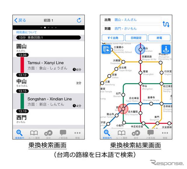 NAVITIME Transit(サービスイメージ)
