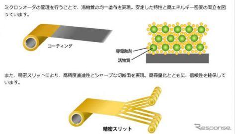 日立マクセル、車載用LiB向け塗布型セパレーターの塗布加工能力を増強