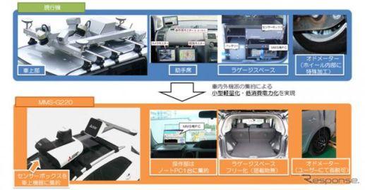 三菱電機、モービルマッピングシステムの新製品発売…着脱可能な車上部ユニット採用