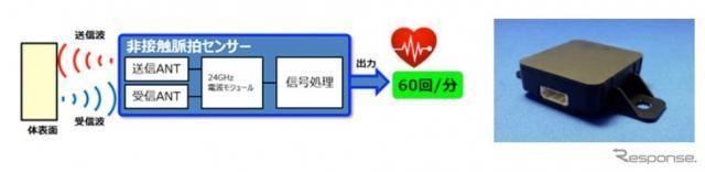 非接触でドライバーの脈拍を測定できるセンサー、オムロンが開発