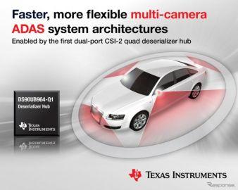 日本TI、ADASを支援するデシリアライザ・ハブ製品を発表