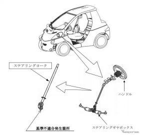 【リコール】超小型EV コムス、ハンドルが効かなくなるおそれ