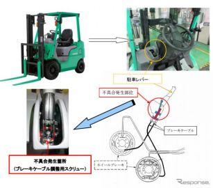 【リコール】三菱フォークリフト、駐車ブレーキの制動力が不足
