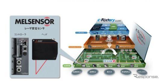 三菱電機、自動車部品製造向けレーザ変位センサを発売