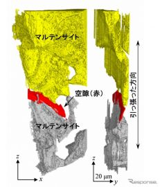 九州大学と新日鉄住金、自動車用鋼板の破壊メカニズムを解明