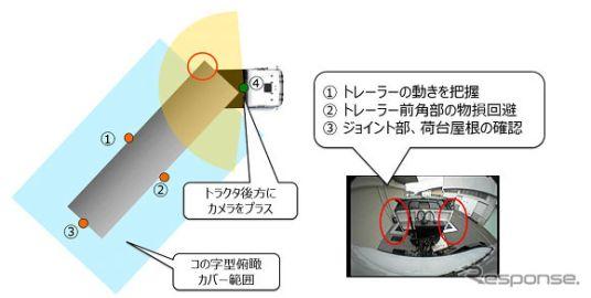 【NEW環境展2017】クラリオンの出展予定…トレーラー向け安全走行支援カメラシステムを開発