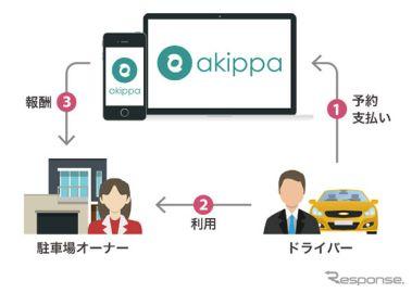 阪急電鉄など設立のファンドが駐車場シェアリングサービスを応援…akippaに投資