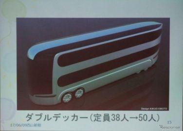超小型モビリティ、自動運転、電動バスの未来…電気自動車普及協会