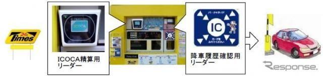 タイムズ、北陸エリア初の駐車場優待サービス「パーク&ICOCA」をJR小松駅で開始