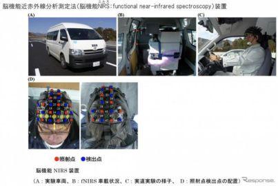 NEXCO中日本など、脳科学に着目した交通安全施策の評価手法を開発
