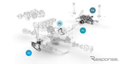 シェフラー、電動モビリティ部門を独立へ…EVやハイブリッド車向け事業を強化