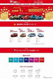 プロトコーポレーション、楽天市場初の中古車専門モールを出店