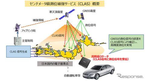 準天頂衛星からのCLAS信号を使った自動運転、三菱電機が実証実験開始