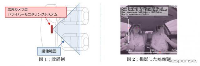 【東京モーターショー2017】三菱電機、助手席も同時モニタリングできる新システム開発