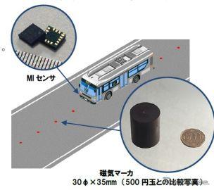 愛知製鋼、自動運転車の自車位置を特定するシステム向けに超高感度磁気センサーを開発