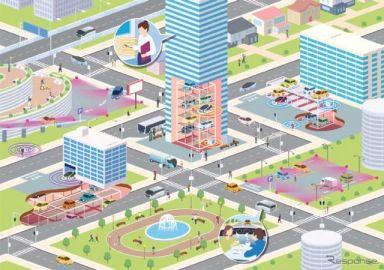 自動運転車が機械式駐車を利用する---新明和工業と群馬大学が共同研究に着手