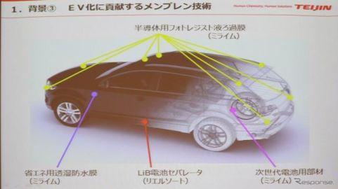 帝人、EV向けメンブレンのラインを拡充…車載用次世代電池も視野