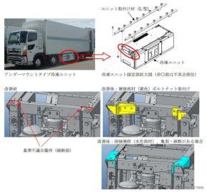 日野 プロフィアなど、冷蔵冷凍車1554台をリコール…冷凍ユニットが脱落するおそれ