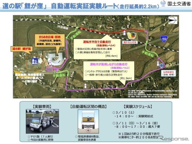 道の駅「鯉が窪」での自動運転サービス実証実験の概要《画像 国土交通省》