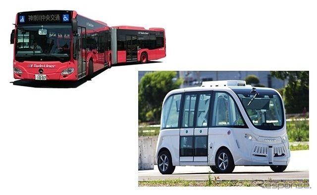 SBドライブ、小田急電鉄と神奈川中央交通と自動運転バスの運行で協業へ