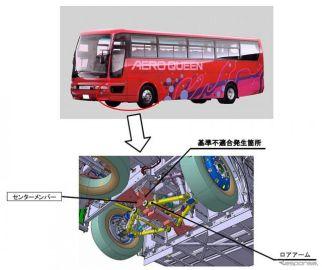 三菱ふそう大・中型バスのリコール、対象車両を1万4000台ヘ拡大 ハンドル操作不能で人身事故も