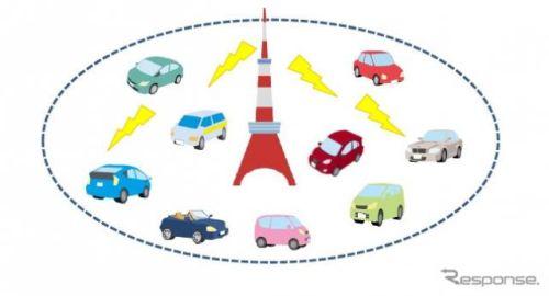 タイムズ、カーシェア車両に駐車場の満空情報をリアルタイム配信 V-Lowマルチメディア放送を活用