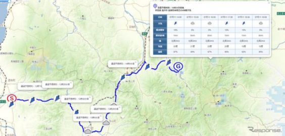 MapFan、検索ルート沿いの天気予報を一覧表示する新機能 ラボサイトにて公開
