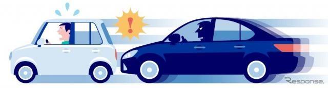 あおり運転、約7割が被害経験あり---警察通報は2%未満
