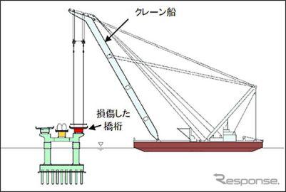 関空連絡橋、12日より損傷した橋桁の撤去作業を開始