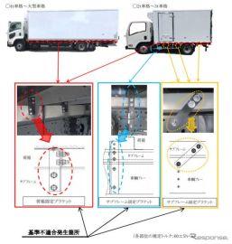冷蔵冷凍車1万9000台、締結トルク不足で荷箱固定ブラケット脱落のおそれ リコール