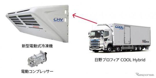 デンソー、大型車向け新電動式冷凍システムを開発 日野プロフィア向けに販売予定