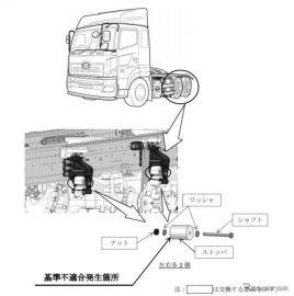 日野 プロフィア トラクター、リーフ用ストッパに不具合でリコール