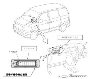 トヨタ ノア など22車種29万8000台を再リコール タカタ製エアバッグ
