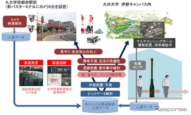 システム参考図