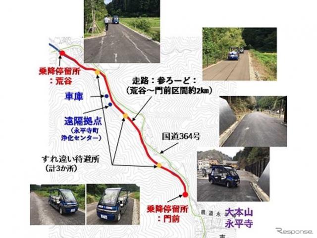 実証実験での走行ルート
