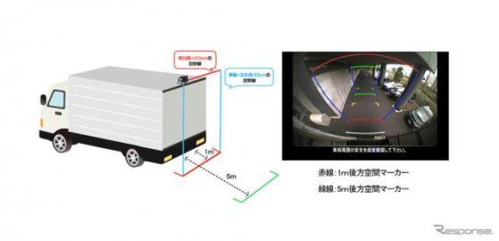 クラリオン、トラック向けに車載後方カメラ「ひさしマーカー」発売 荷台上部死角による物損事故を軽減