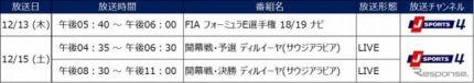 FIA フォーミュラE選手権 放送予定(12月)