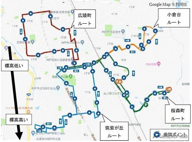 神戸市北区で実施する「まちなか自動移動サービス」のルート