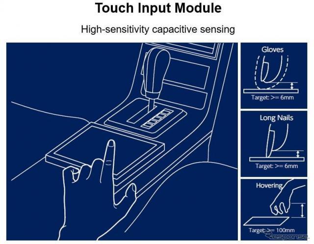 アルプス アルパインの「タッチインプットモジュール」のイメージ