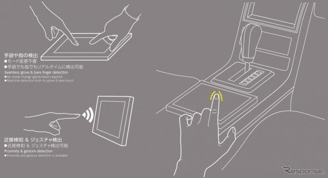 Touch Input Module