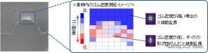 X線小角散乱による合成ゴムの破断特性
